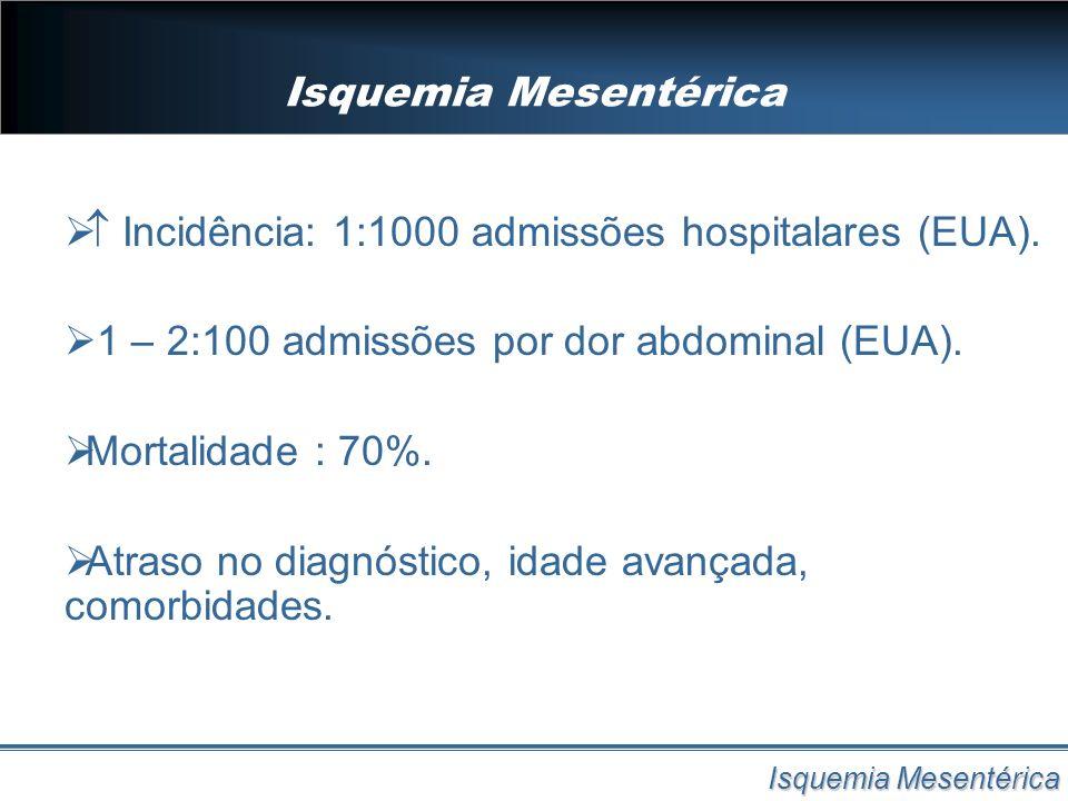  Incidência: 1:1000 admissões hospitalares (EUA).