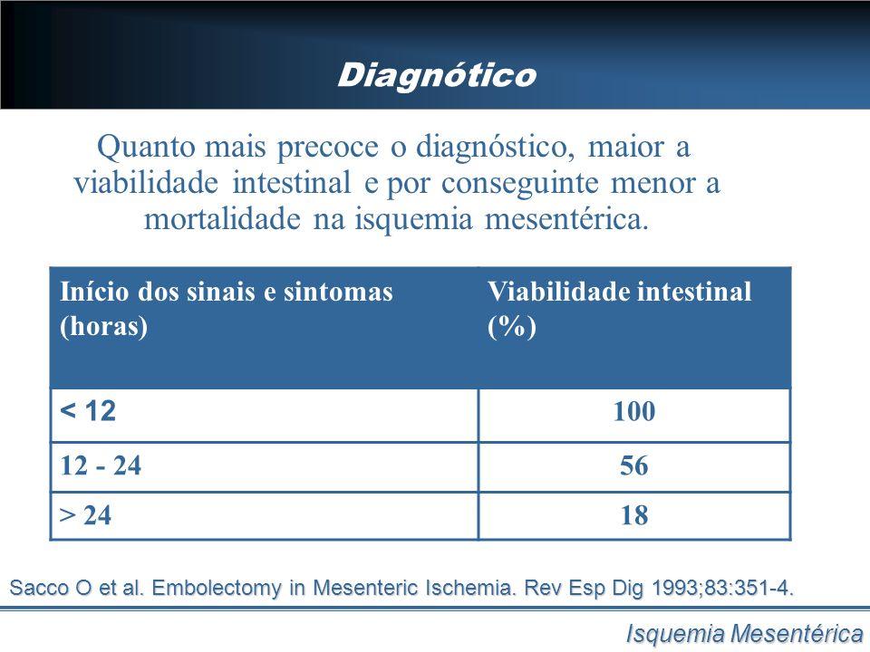 Diagnótico Quanto mais precoce o diagnóstico, maior a viabilidade intestinal e por conseguinte menor a mortalidade na isquemia mesentérica.