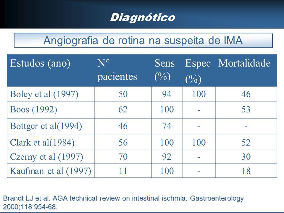 Angiografia de rotina na suspeita de IMA