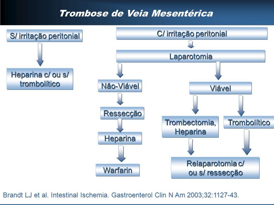 Trombose de Veia Mesentérica