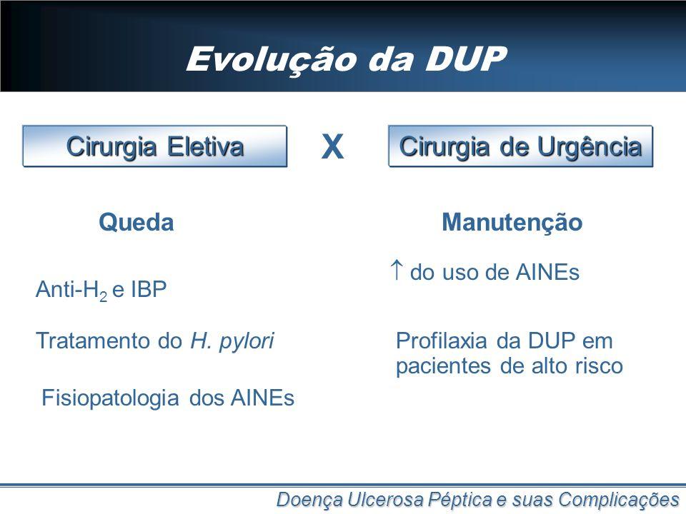 Evolução da DUP X Cirurgia Eletiva Cirurgia de Urgência Queda