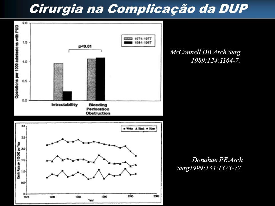 Cirurgia na Complicação da DUP