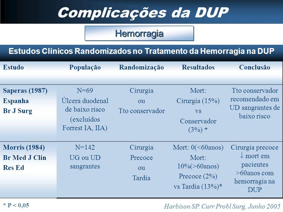 Estudos Clínicos Randomizados no Tratamento da Hemorragia na DUP
