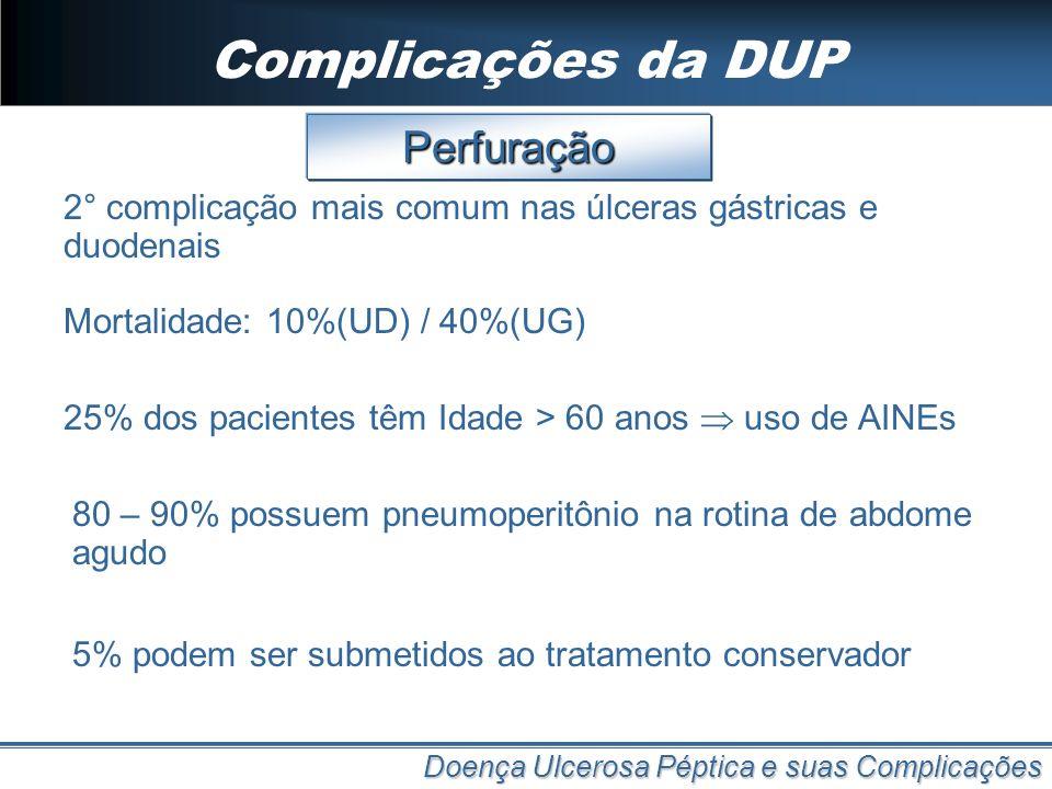 Complicações da DUP Perfuração