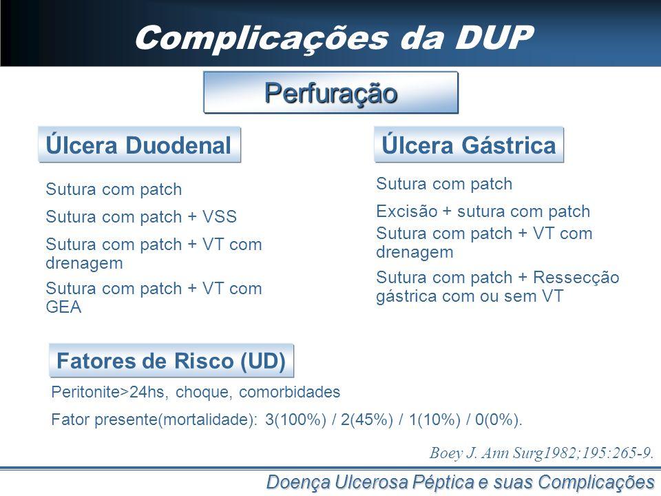 Complicações da DUP Perfuração Úlcera Duodenal Úlcera Gástrica