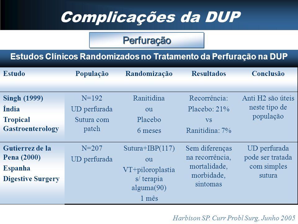 Estudos Clínicos Randomizados no Tratamento da Perfuração na DUP