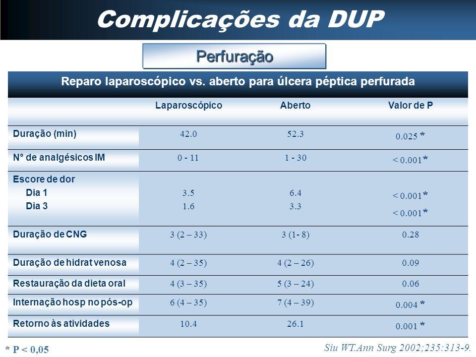Reparo laparoscópico vs. aberto para úlcera péptica perfurada