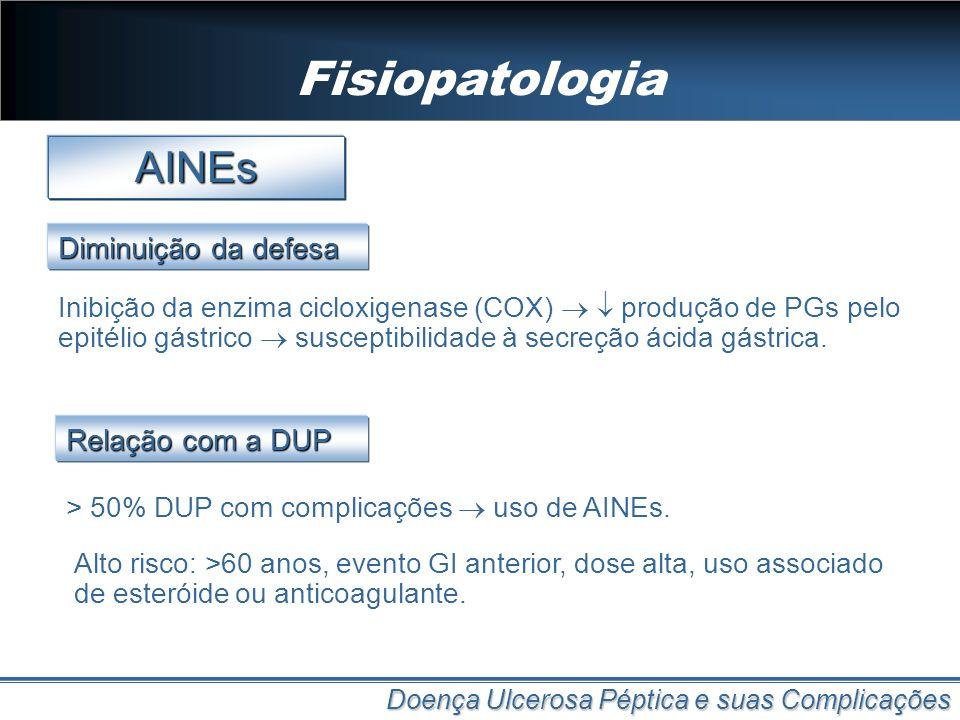 Fisiopatologia AINEs Diminuição da defesa Relação com a DUP