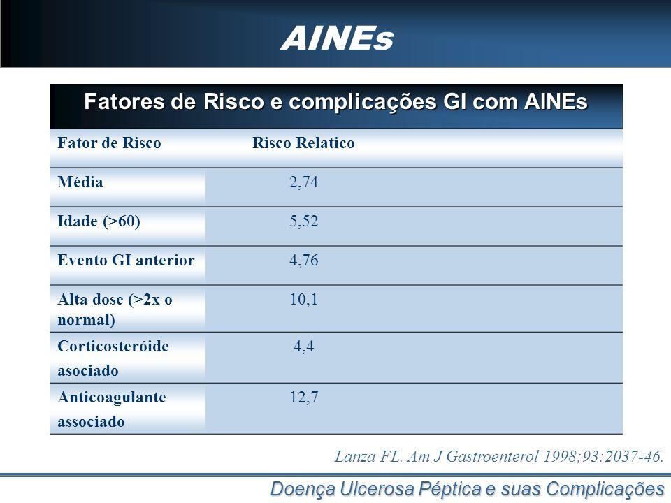 Fatores de Risco e complicações GI com AINEs