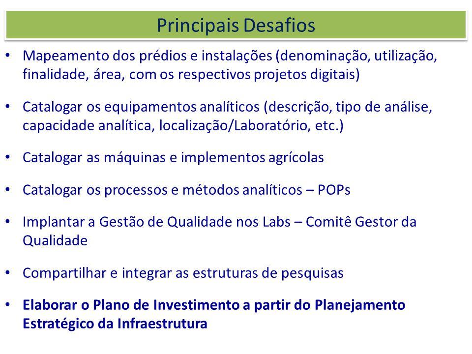 Principais DesafiosMapeamento dos prédios e instalações (denominação, utilização, finalidade, área, com os respectivos projetos digitais)