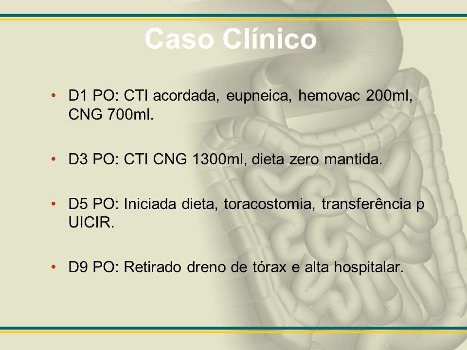 Caso Clínico D1 PO: CTI acordada, eupneica, hemovac 200ml, CNG 700ml.