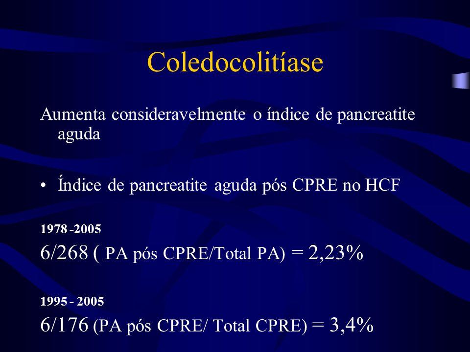 Coledocolitíase 6/268 ( PA pós CPRE/Total PA) = 2,23%