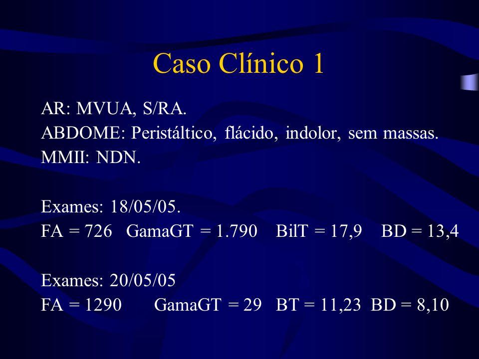 Caso Clínico 1 AR: MVUA, S/RA.