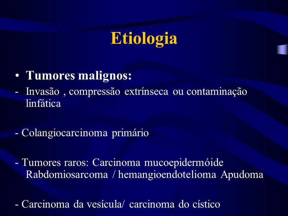 Etiologia Tumores malignos: