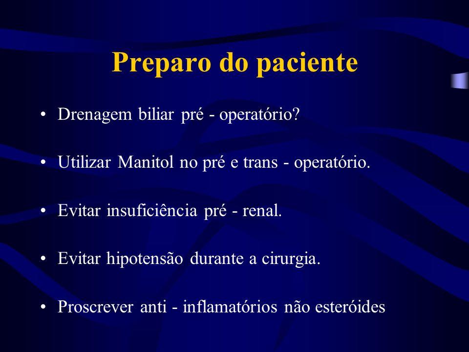 Preparo do paciente Drenagem biliar pré - operatório