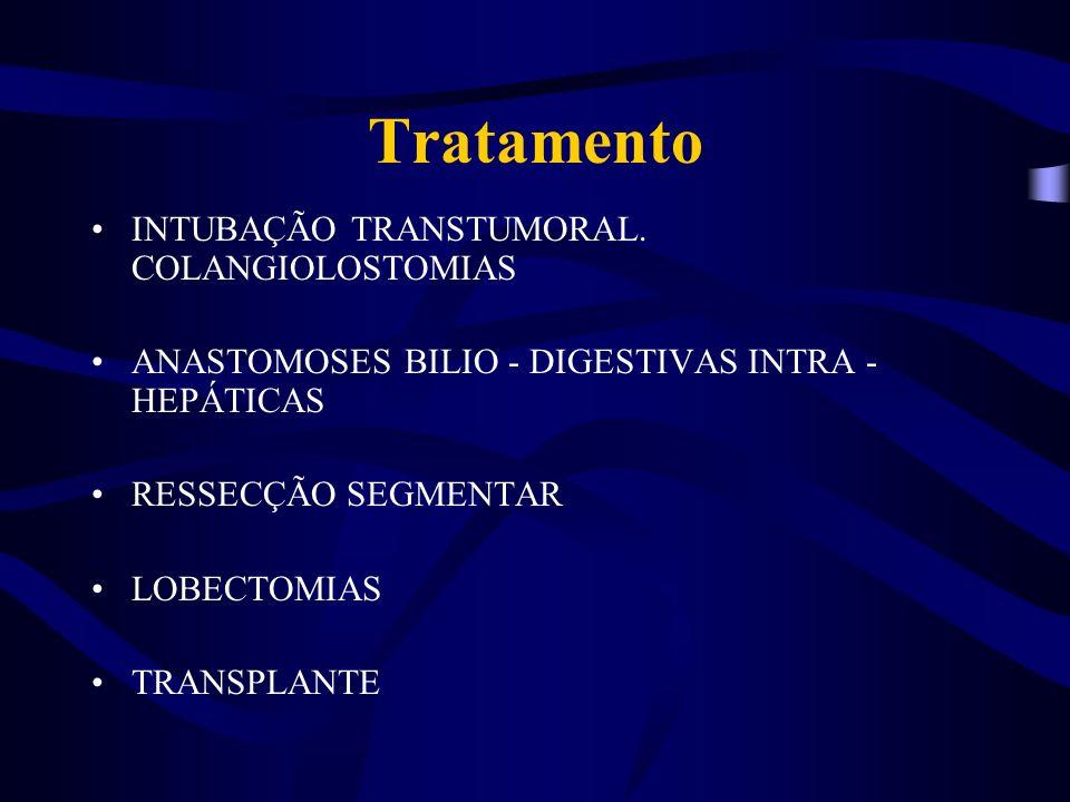 Tratamento INTUBAÇÃO TRANSTUMORAL. COLANGIOLOSTOMIAS