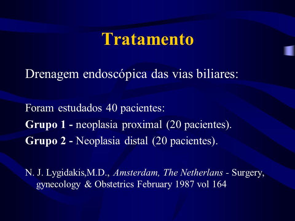 Tratamento Drenagem endoscópica das vias biliares: