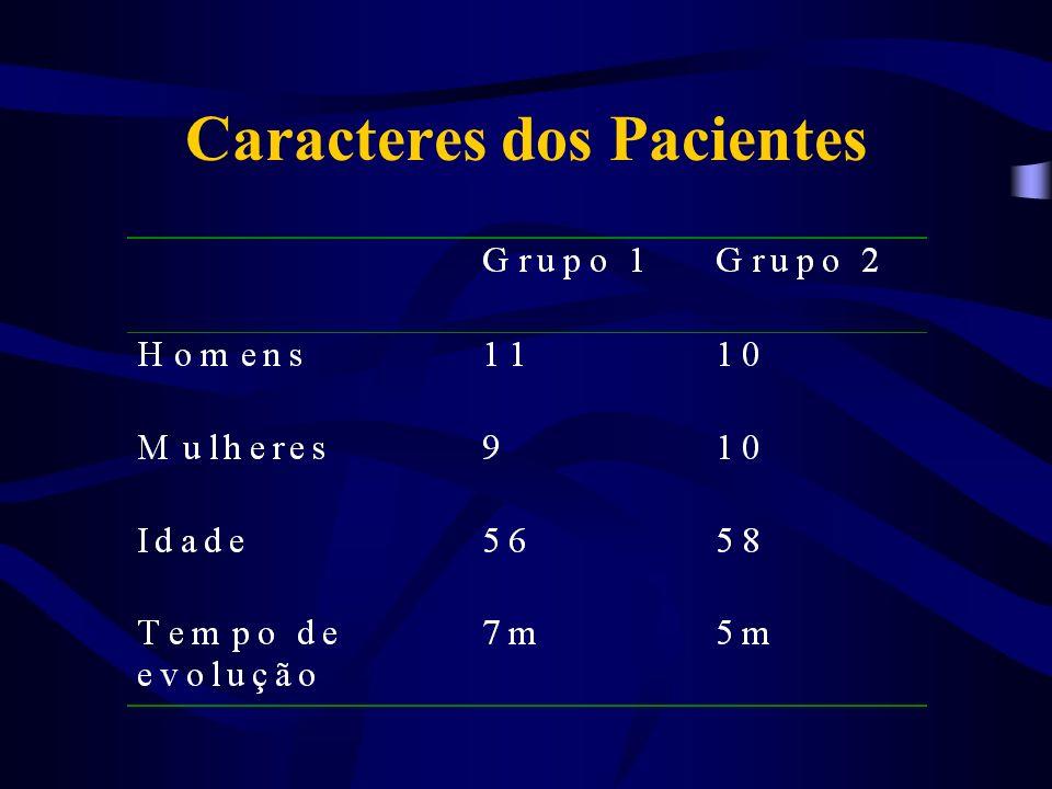 Caracteres dos Pacientes
