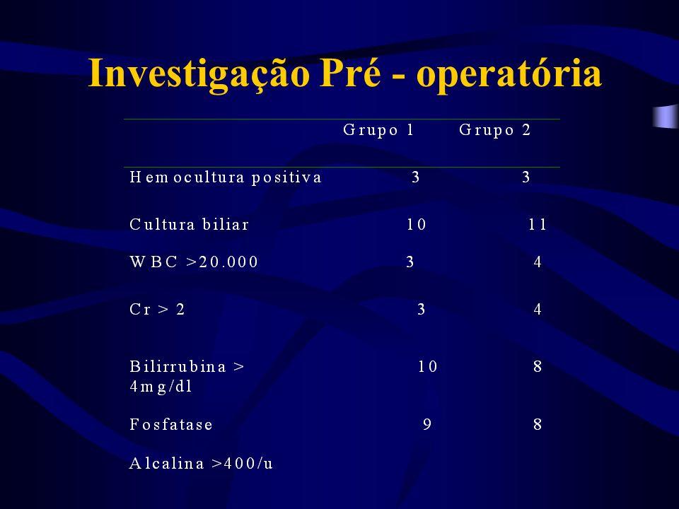 Investigação Pré - operatória