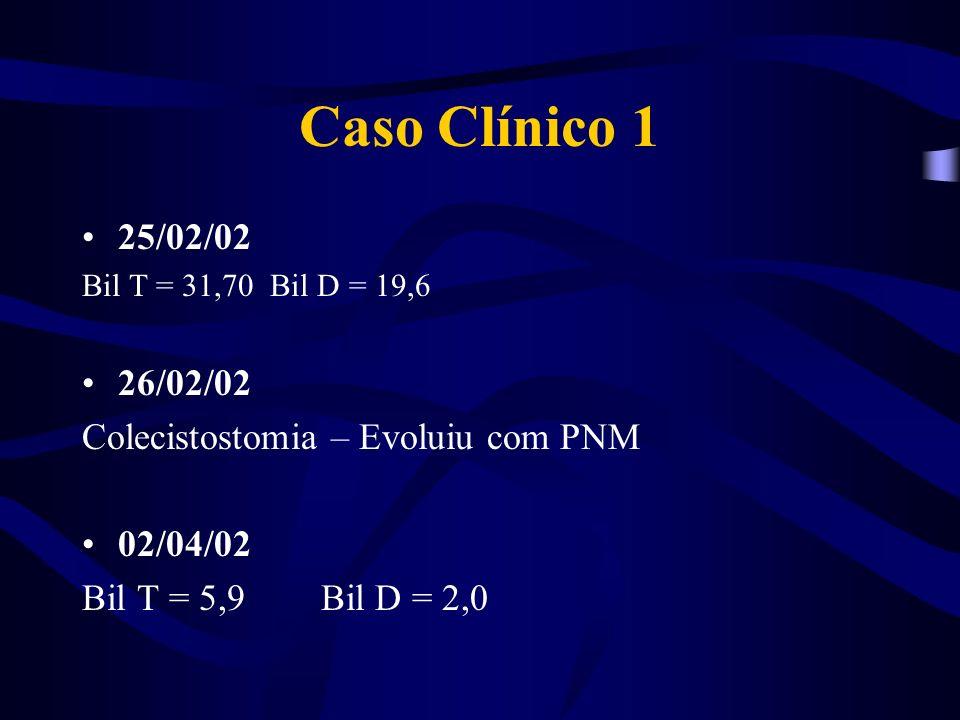 Caso Clínico 1 25/02/02 26/02/02 Colecistostomia – Evoluiu com PNM