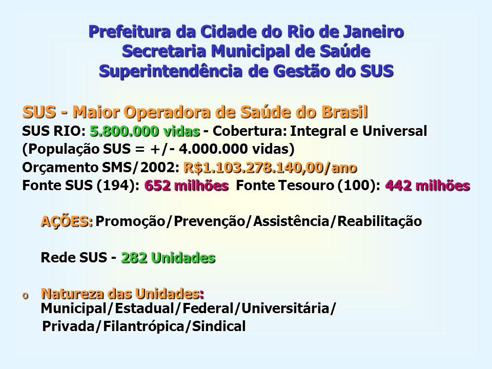 SUS - Maior Operadora de Saúde do Brasil