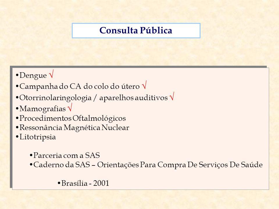 Consulta Pública Dengue √ Campanha do CA do colo do útero √