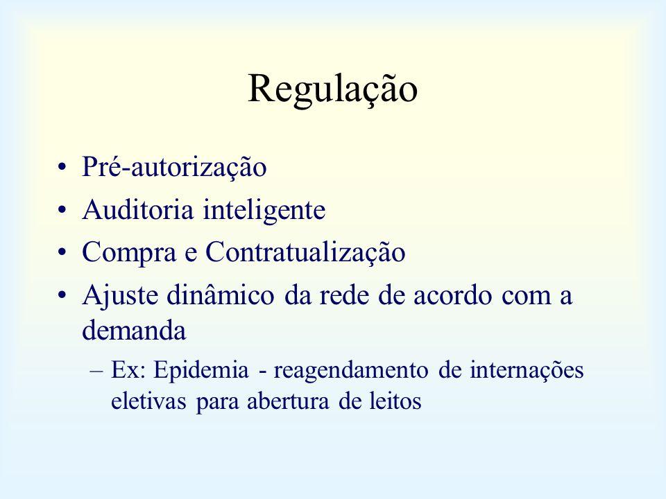 Regulação Pré-autorização Auditoria inteligente