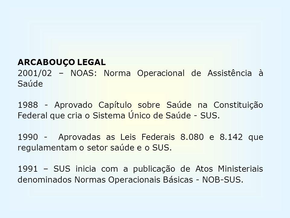 ARCABOUÇO LEGAL2001/02 – NOAS: Norma Operacional de Assistência à Saúde