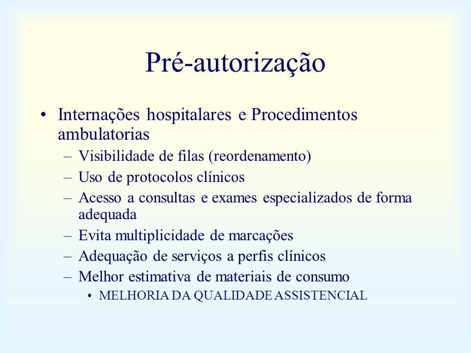 Pré-autorização Internações hospitalares e Procedimentos ambulatorias