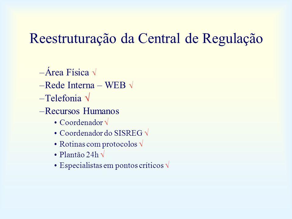Reestruturação da Central de Regulação