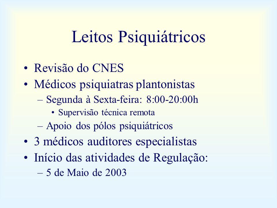 Leitos Psiquiátricos Revisão do CNES Médicos psiquiatras plantonistas