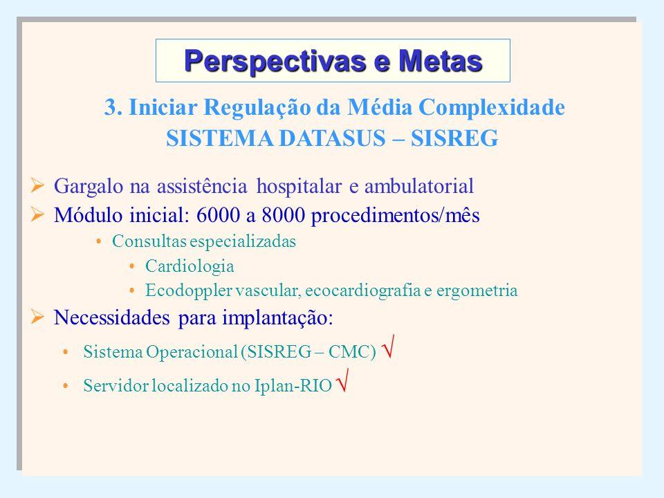 3. Iniciar Regulação da Média Complexidade SISTEMA DATASUS – SISREG