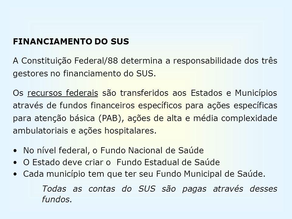 FINANCIAMENTO DO SUSA Constituição Federal/88 determina a responsabilidade dos três gestores no financiamento do SUS.