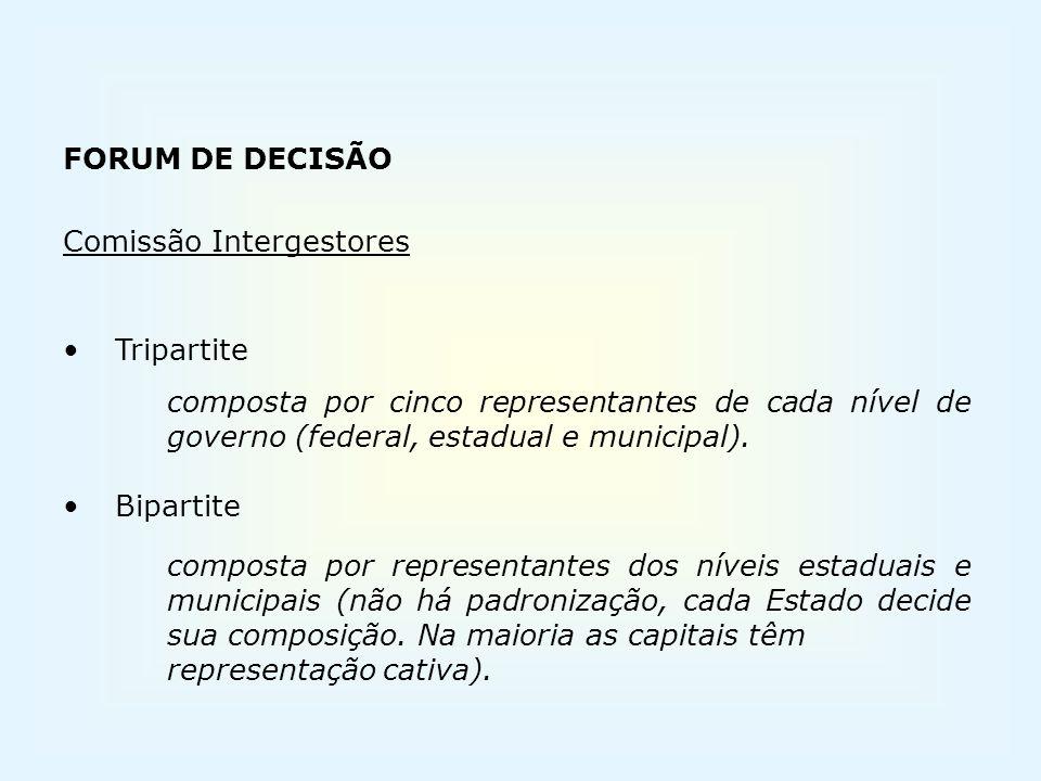 FORUM DE DECISÃO Comissão Intergestores. Tripartite. composta por cinco representantes de cada nível de governo (federal, estadual e municipal).