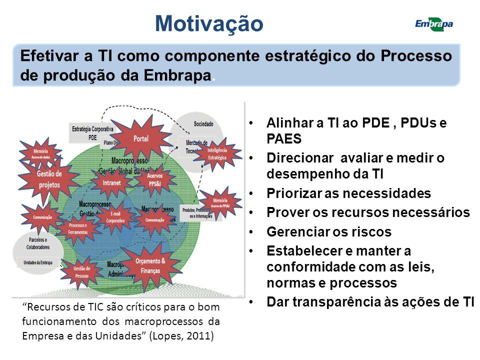 Motivação Efetivar a TI como componente estratégico do Processo de produção da Embrapa. Alinhar a TI ao PDE , PDUs e PAES.