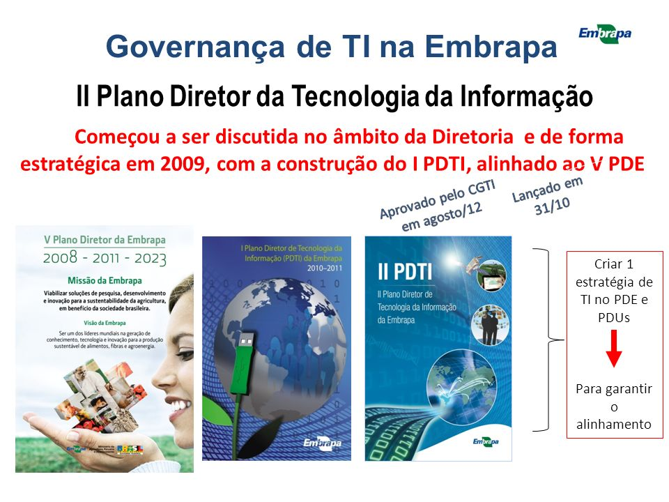 Governança de TI na Embrapa