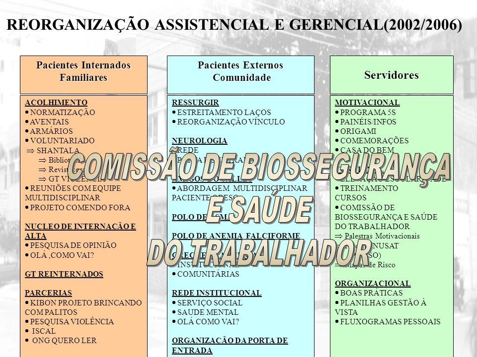 COMISSÃO DE BIOSSEGURANÇA E SAÚDE DO TRABALHADOR