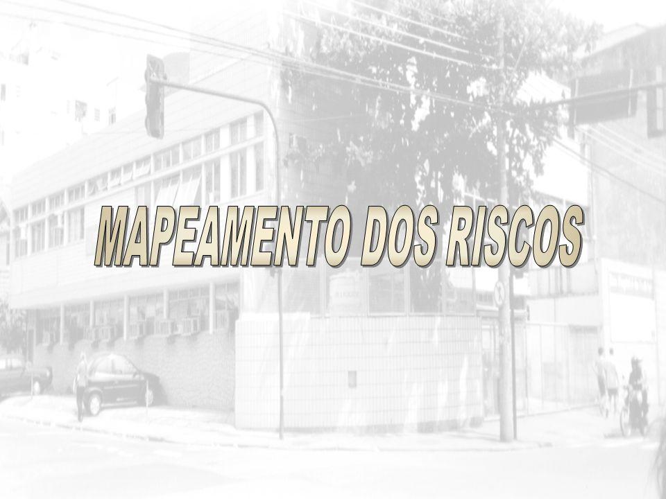 MAPEAMENTO DOS RISCOS
