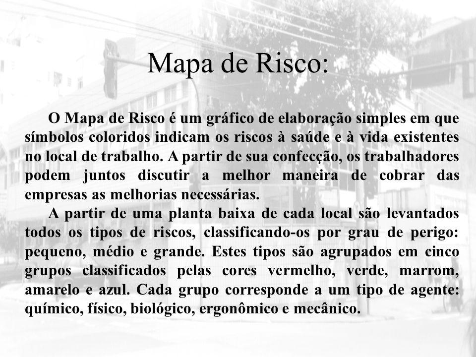 Mapa de Risco: