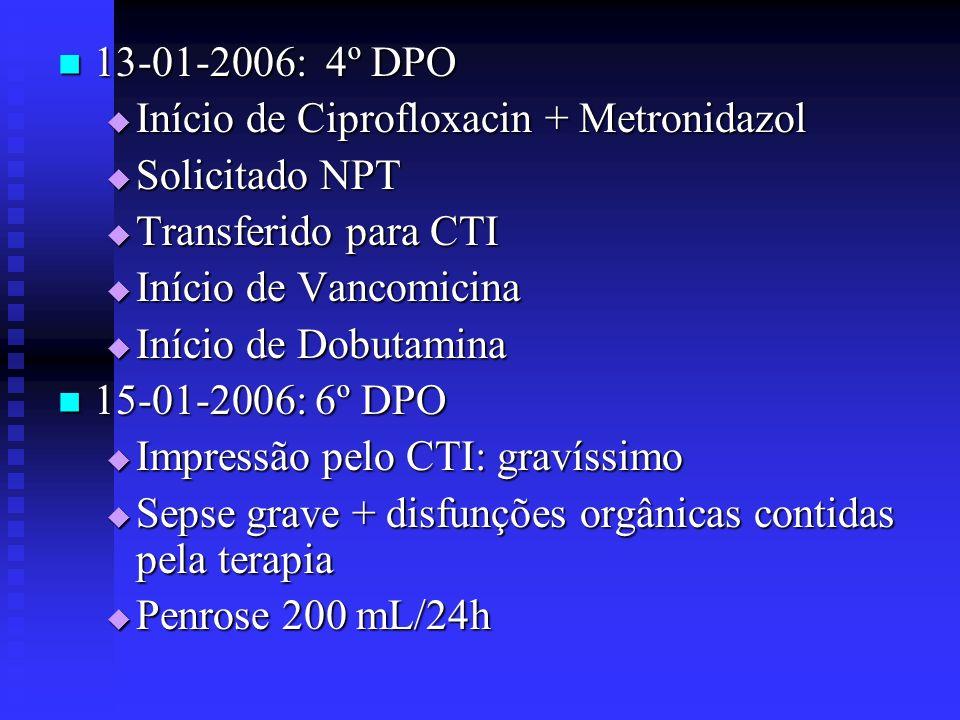13-01-2006: 4º DPO Início de Ciprofloxacin + Metronidazol. Solicitado NPT. Transferido para CTI.