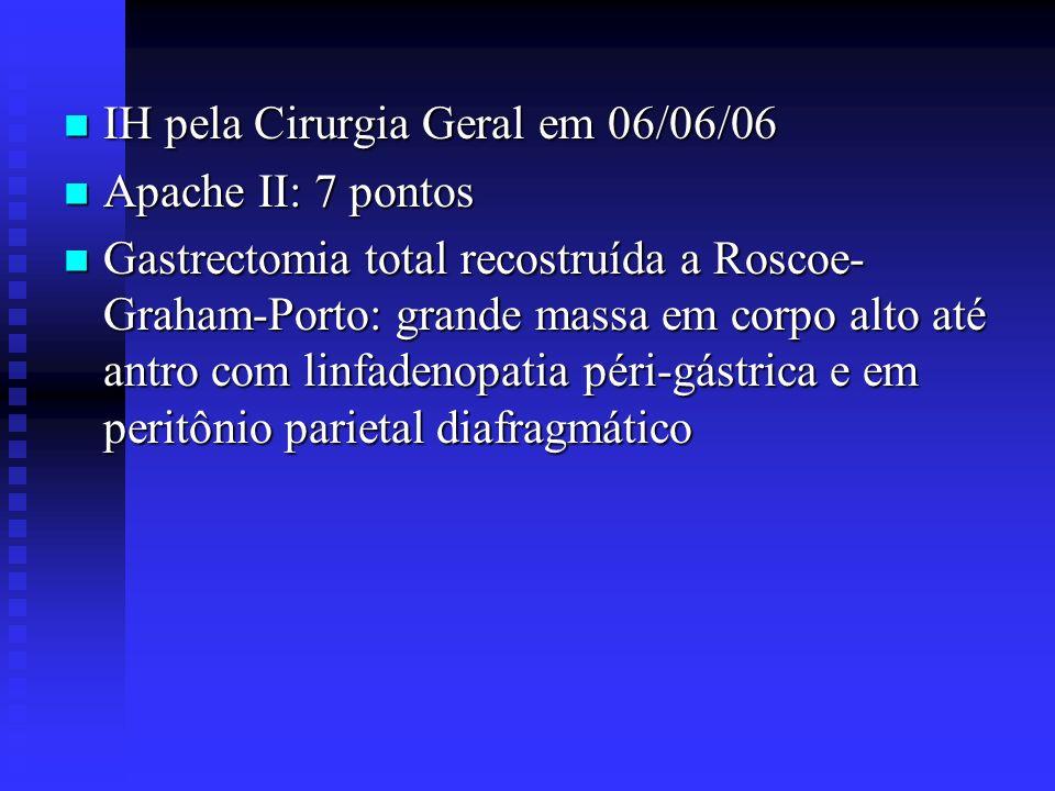 IH pela Cirurgia Geral em 06/06/06