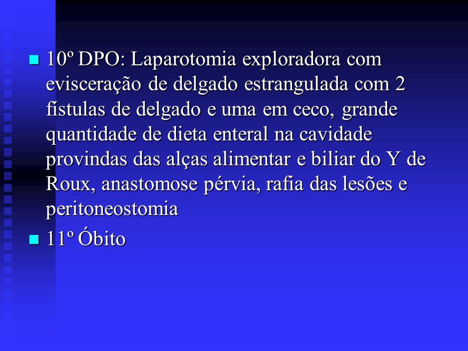 10º DPO: Laparotomia exploradora com evisceração de delgado estrangulada com 2 fístulas de delgado e uma em ceco, grande quantidade de dieta enteral na cavidade provindas das alças alimentar e biliar do Y de Roux, anastomose pérvia, rafia das lesões e peritoneostomia