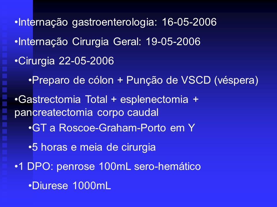 Internação gastroenterologia: 16-05-2006