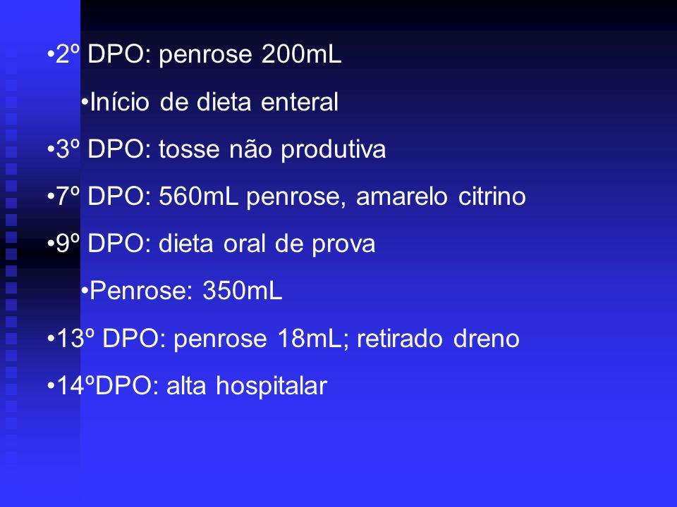 2º DPO: penrose 200mL Início de dieta enteral. 3º DPO: tosse não produtiva. 7º DPO: 560mL penrose, amarelo citrino.
