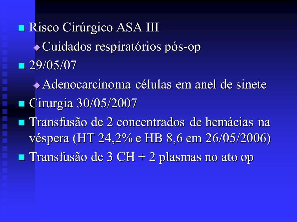 Risco Cirúrgico ASA III