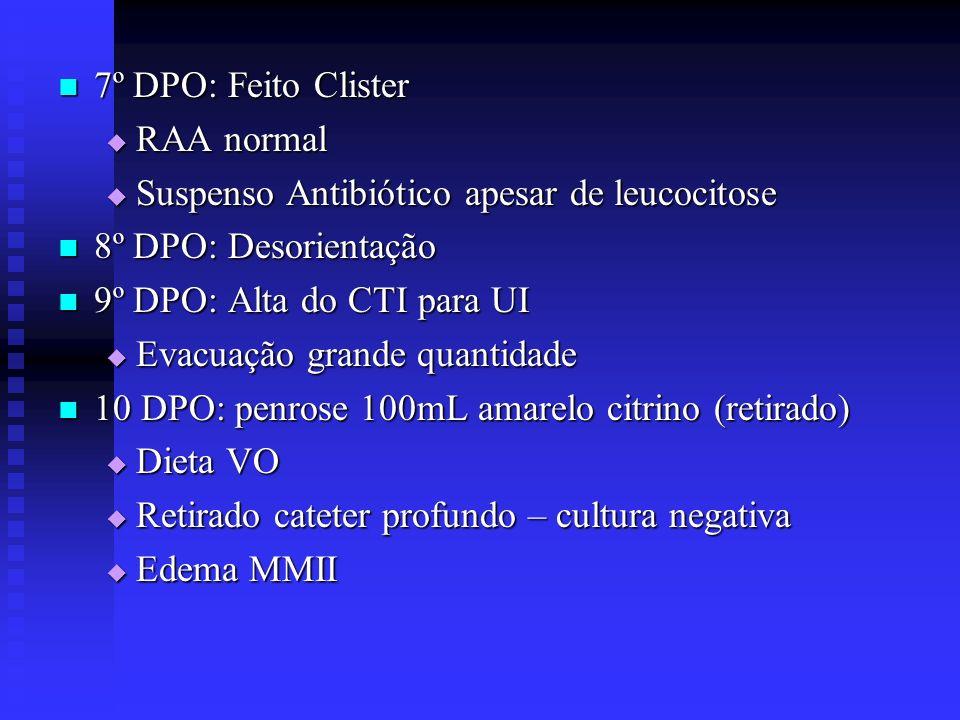 7º DPO: Feito Clister RAA normal. Suspenso Antibiótico apesar de leucocitose. 8º DPO: Desorientação.