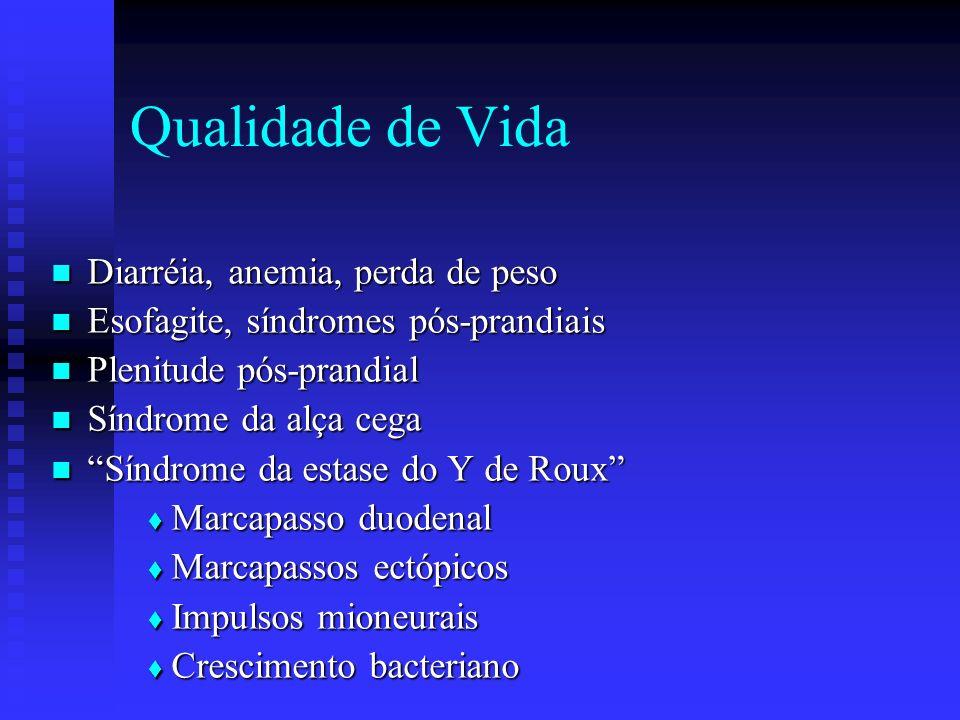 Qualidade de Vida Diarréia, anemia, perda de peso