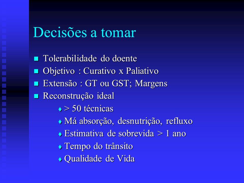 Decisões a tomar Tolerabilidade do doente
