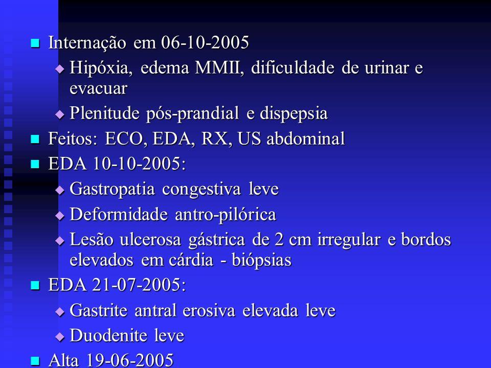 Internação em 06-10-2005 Hipóxia, edema MMII, dificuldade de urinar e evacuar. Plenitude pós-prandial e dispepsia.