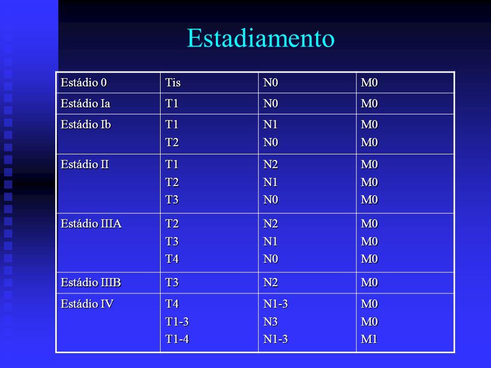 Estadiamento Estádio 0 Tis N0 M0 Estádio Ia T1 Estádio Ib T2 N1